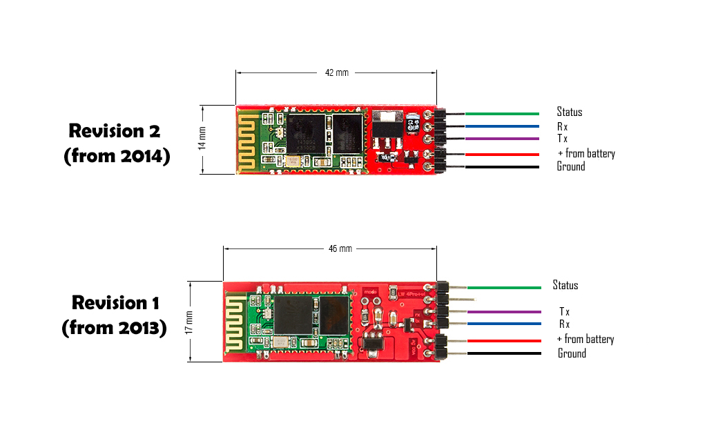 2013 2014 bluetooth modules