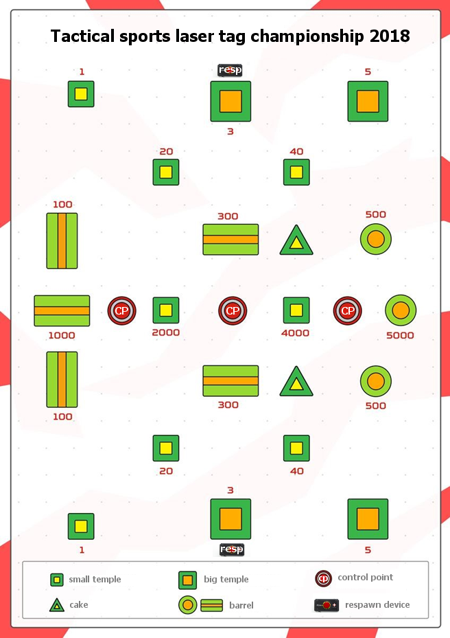 Laser tag tournament location scheme 2018